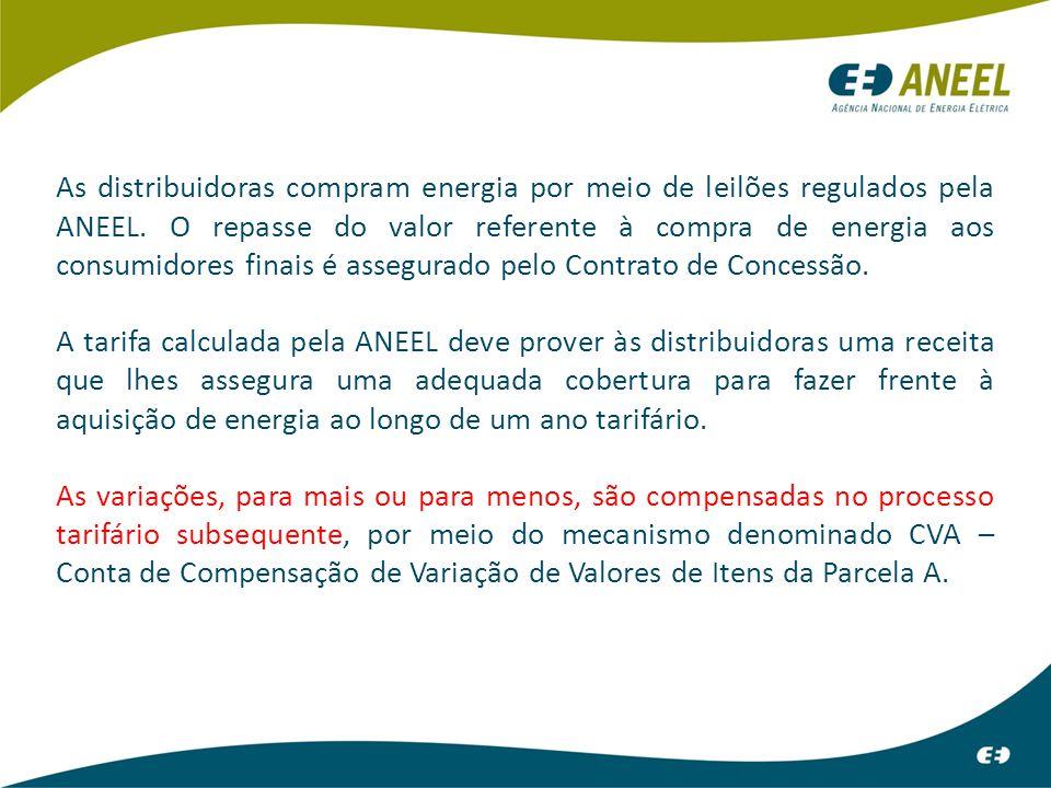As distribuidoras compram energia por meio de leilões regulados pela ANEEL. O repasse do valor referente à compra de energia aos consumidores finais é assegurado pelo Contrato de Concessão.