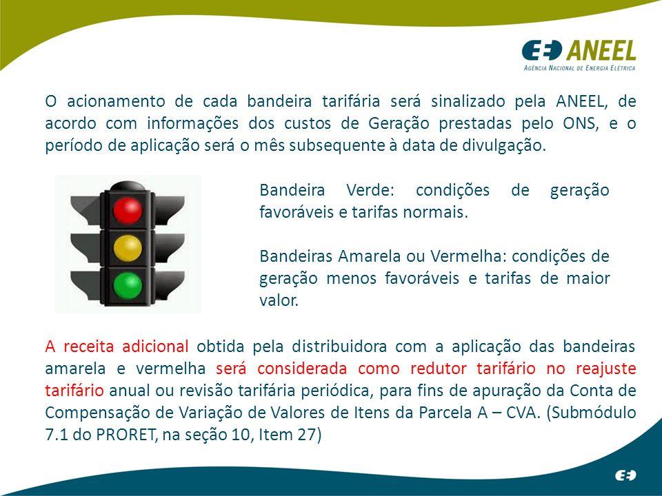 Bandeira Verde: condições de geração favoráveis e tarifas normais.