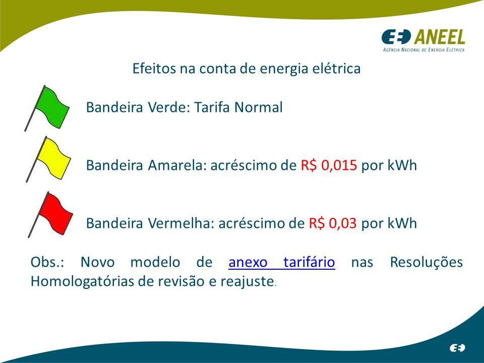 Efeitos na conta de energia elétrica