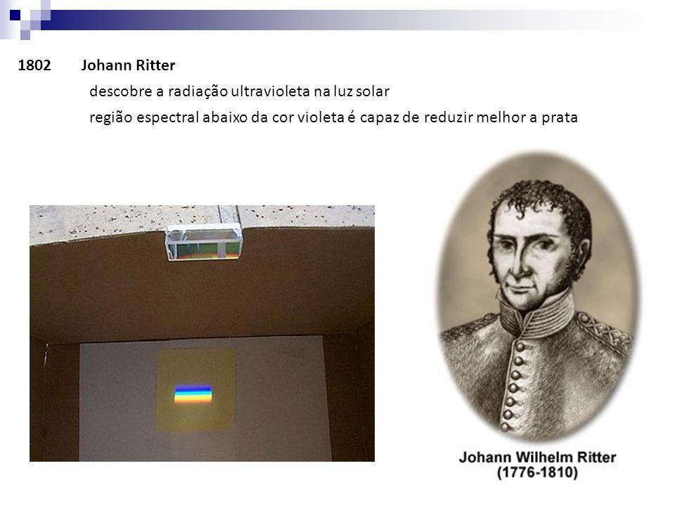 1802 Johann Ritter descobre a radiação ultravioleta na luz solar.