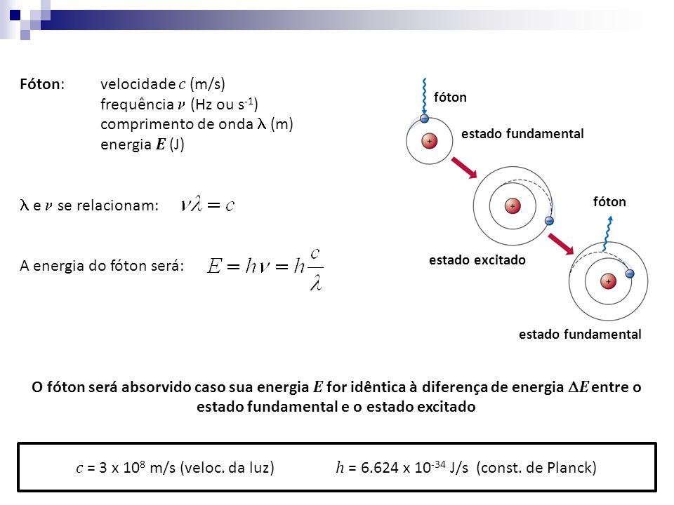 Fóton: velocidade c (m/s) frequência  (Hz ou s-1)