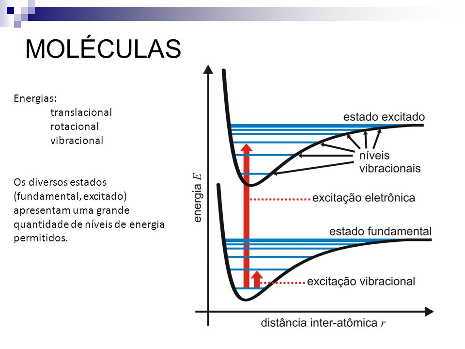MOLÉCULAS Energias: translacional rotacional vibracional