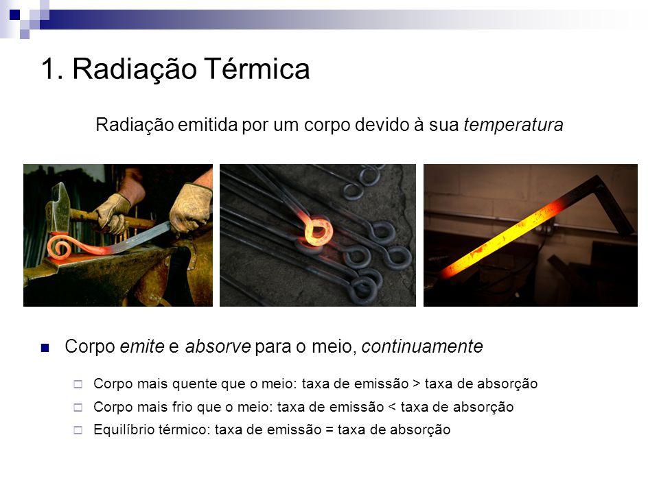 Radiação emitida por um corpo devido à sua temperatura