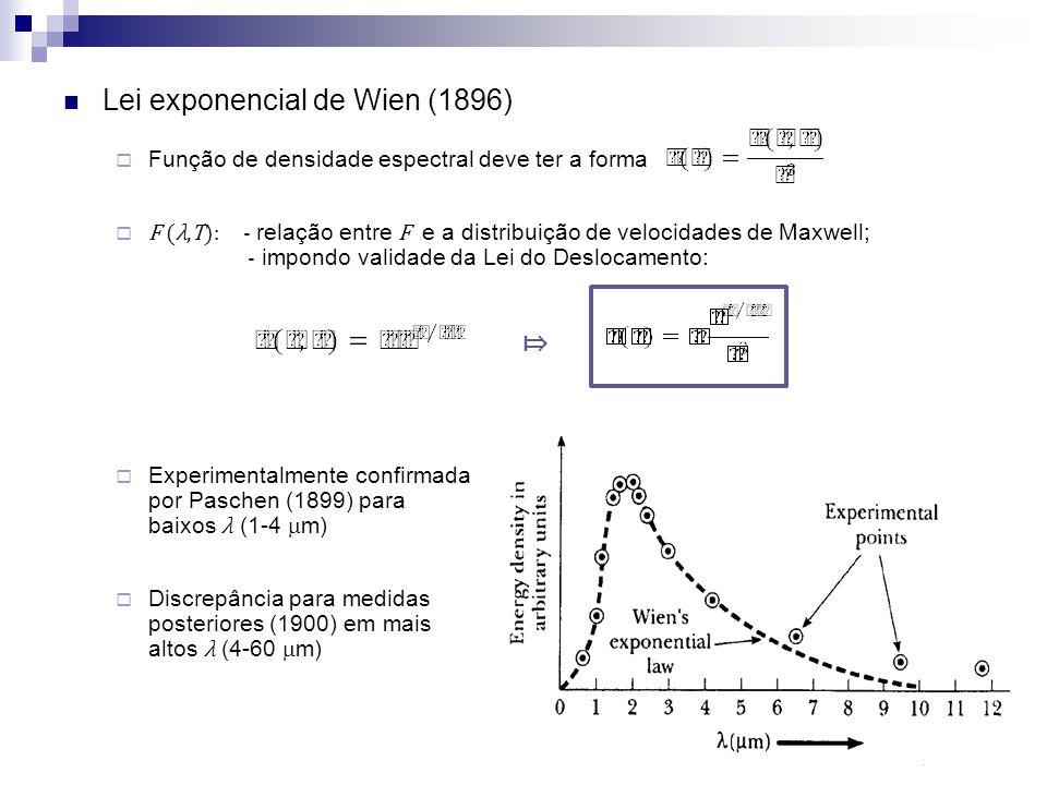 Lei exponencial de Wien (1896)
