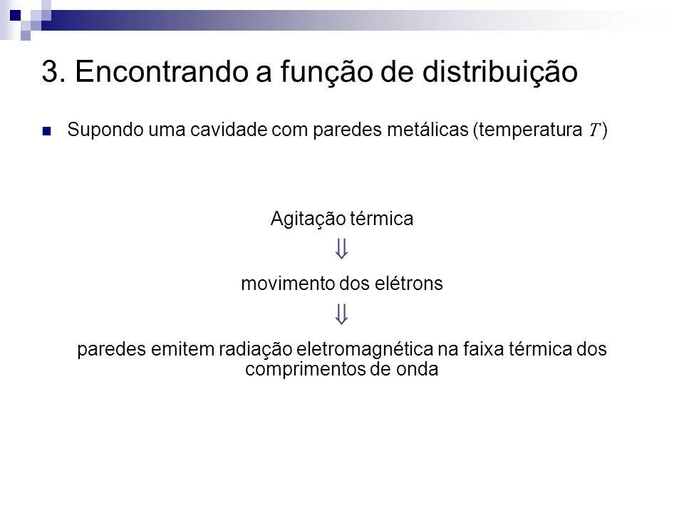 3. Encontrando a função de distribuição