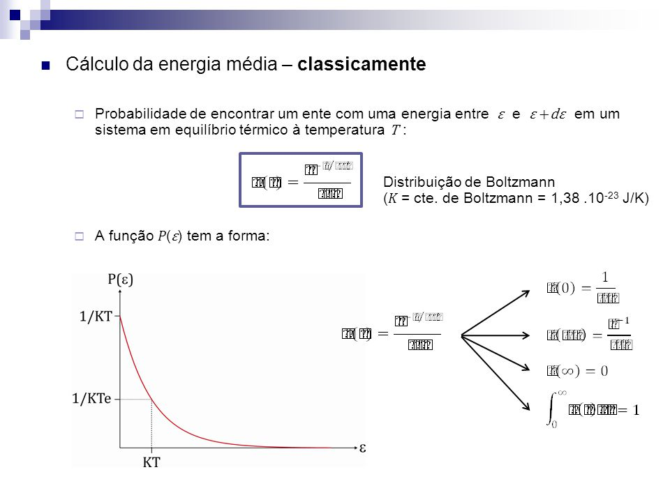 Cálculo da energia média – classicamente