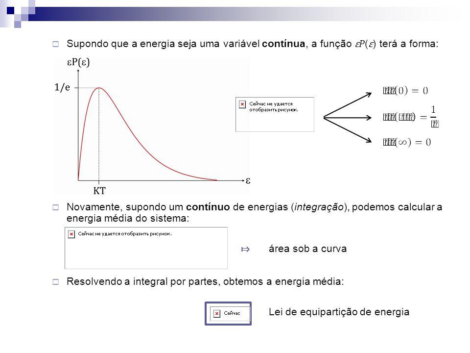 Supondo que a energia seja uma variável contínua, a função εP(ε) terá a forma: