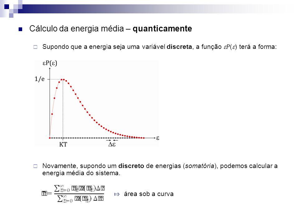 Cálculo da energia média – quanticamente