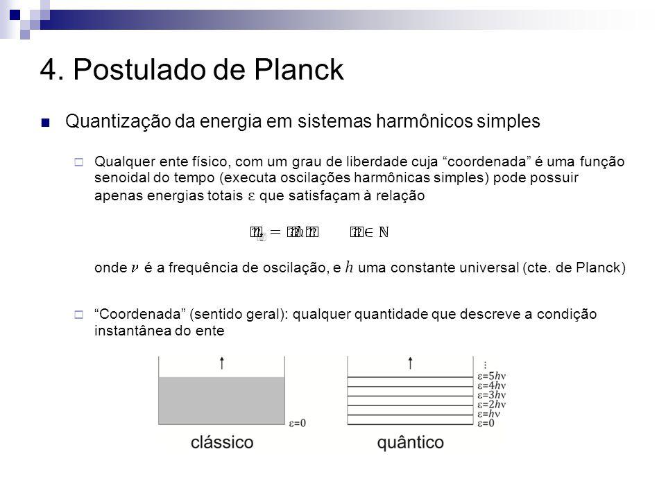 4. Postulado de Planck Quantização da energia em sistemas harmônicos simples.