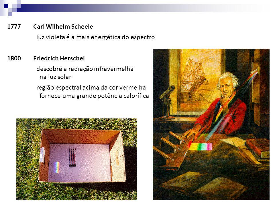 1777 Carl Wilhelm Scheele luz violeta é a mais energética do espectro. 1800 Friedrich Herschel. descobre a radiação infravermelha.