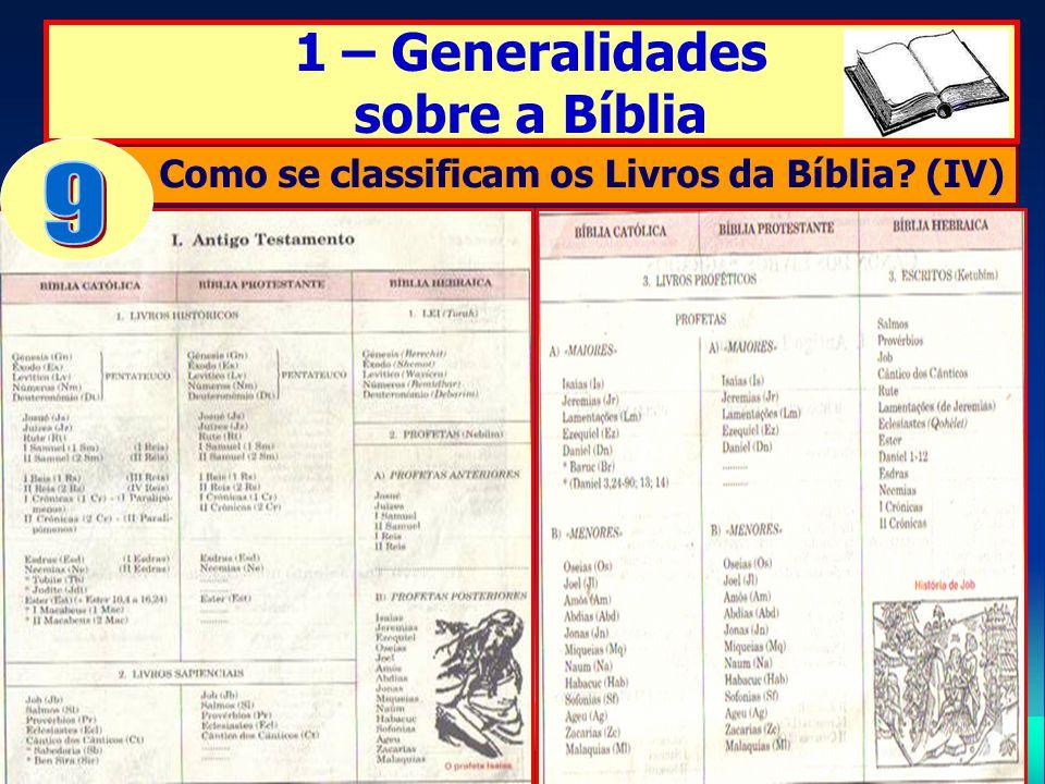 Como se classificam os Livros da Bíblia (IV)