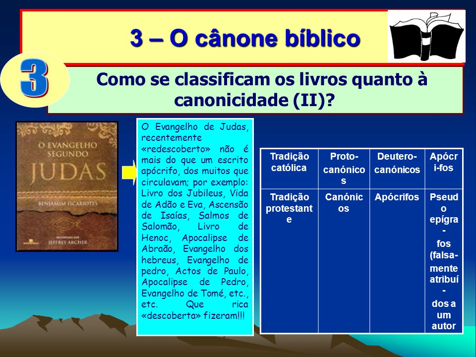 Como se classificam os livros quanto à canonicidade (II)