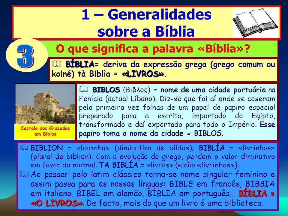 O que significa a palavra «Bíblia» Castelo dos Cruzados em Biblos