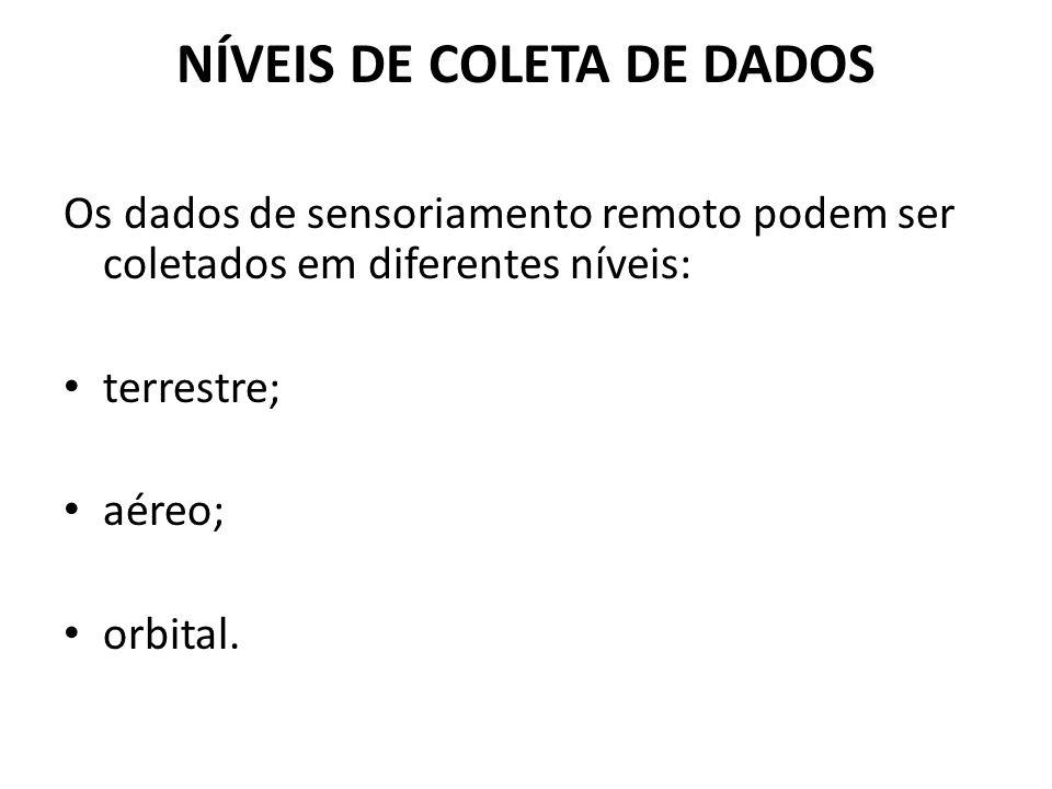 NÍVEIS DE COLETA DE DADOS