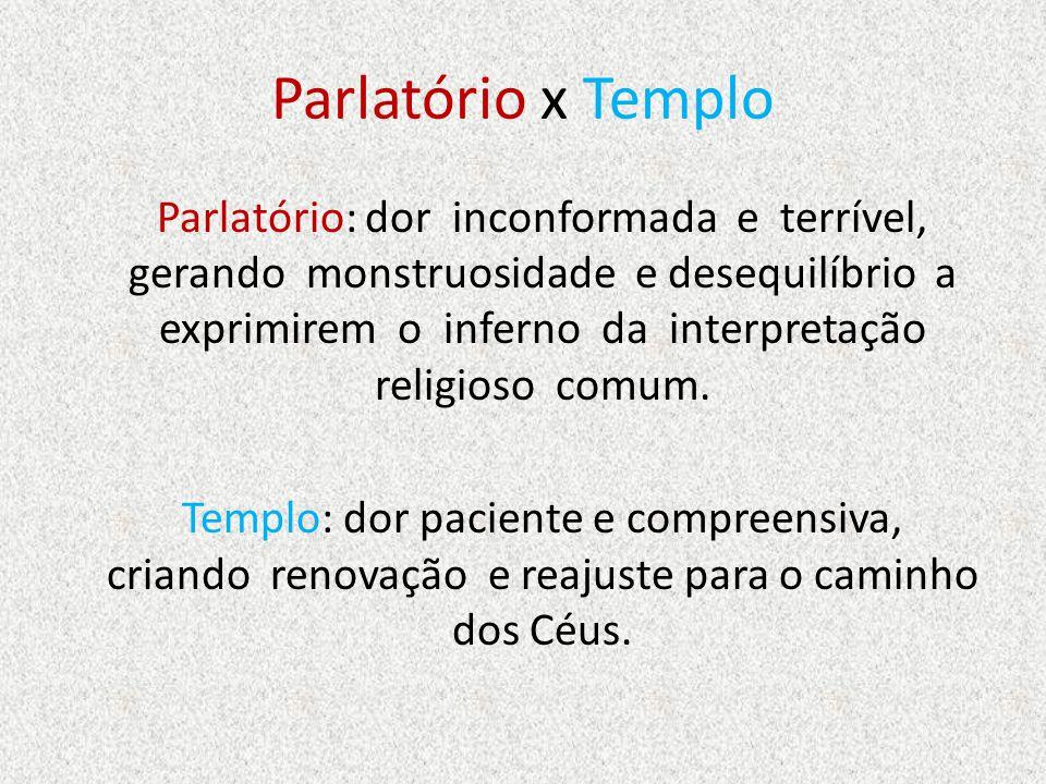Parlatório x Templo