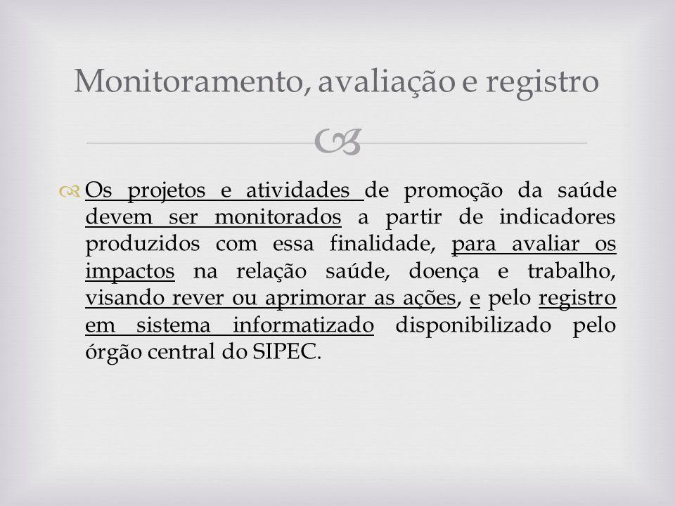 Monitoramento, avaliação e registro