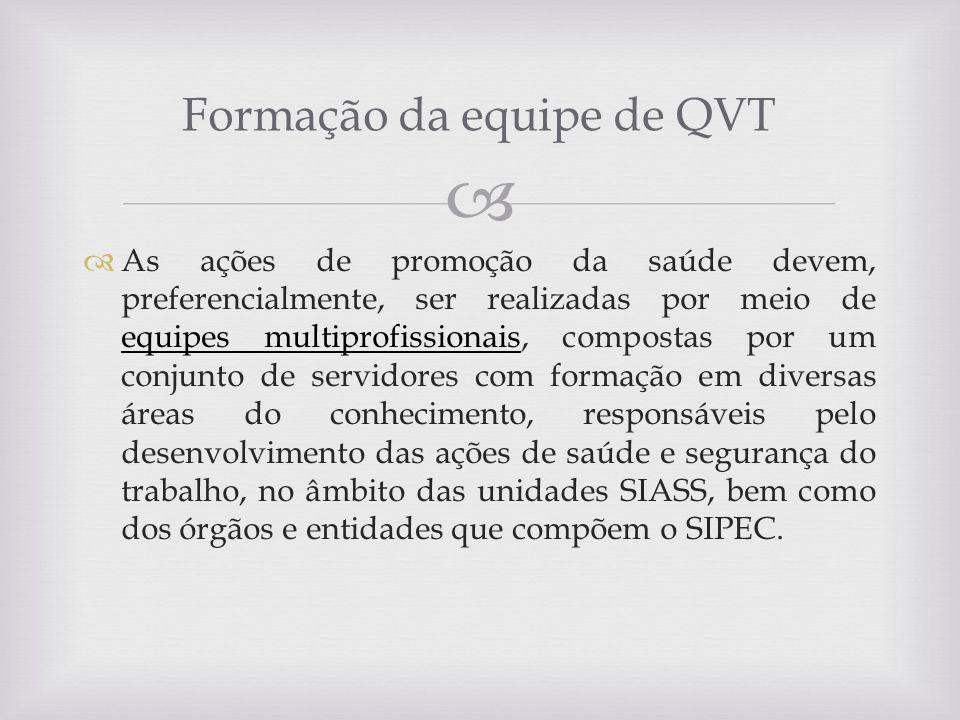 Formação da equipe de QVT