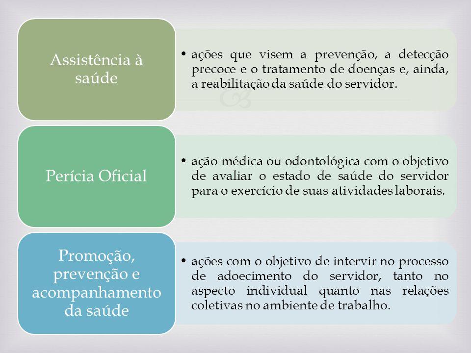 Promoção, prevenção e acompanhamento da saúde