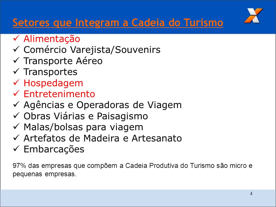 Setores que Integram a Cadeia do Turismo