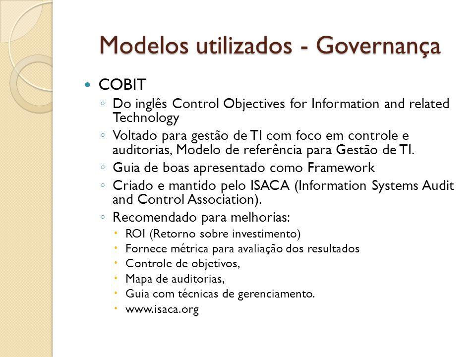 Modelos utilizados - Governança