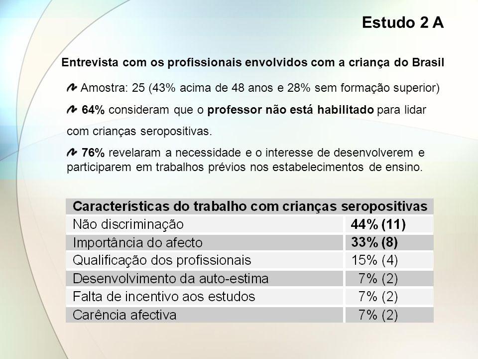Estudo 2 A Entrevista com os profissionais envolvidos com a criança do Brasil. Amostra: 25 (43% acima de 48 anos e 28% sem formação superior)