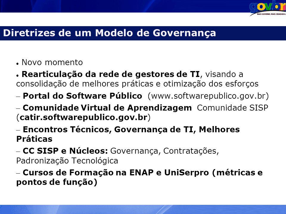 Diretrizes de um Modelo de Governança