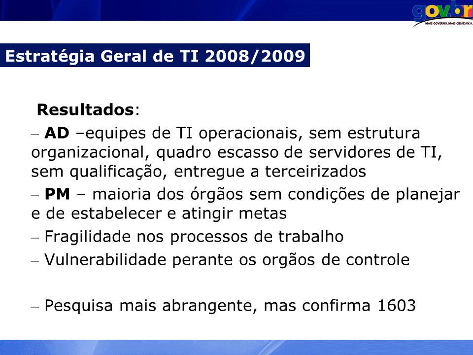 Estratégia Geral de TI 2008/2009