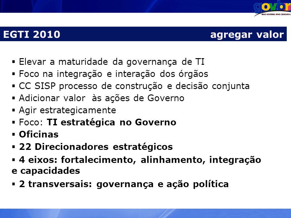 EGTI 2010 agregar valor Elevar a maturidade da governança de TI