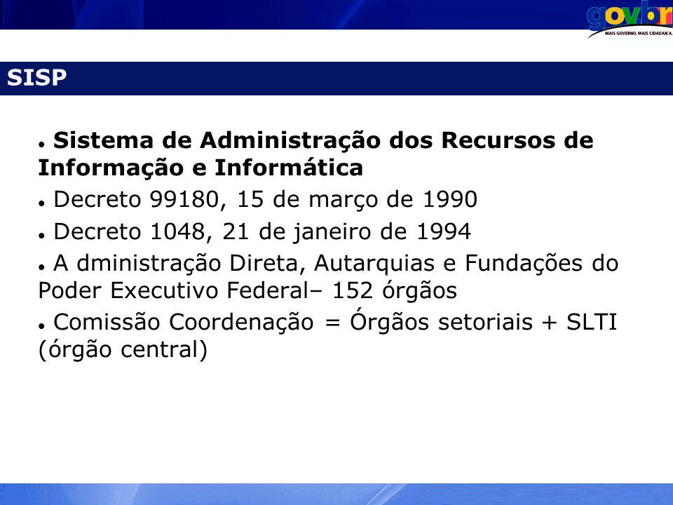 SISP Sistema de Administração dos Recursos de Informação e Informática. Decreto 99180, 15 de março de 1990.