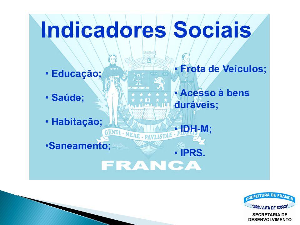 Indicadores Sociais Frota de Veículos; Educação;
