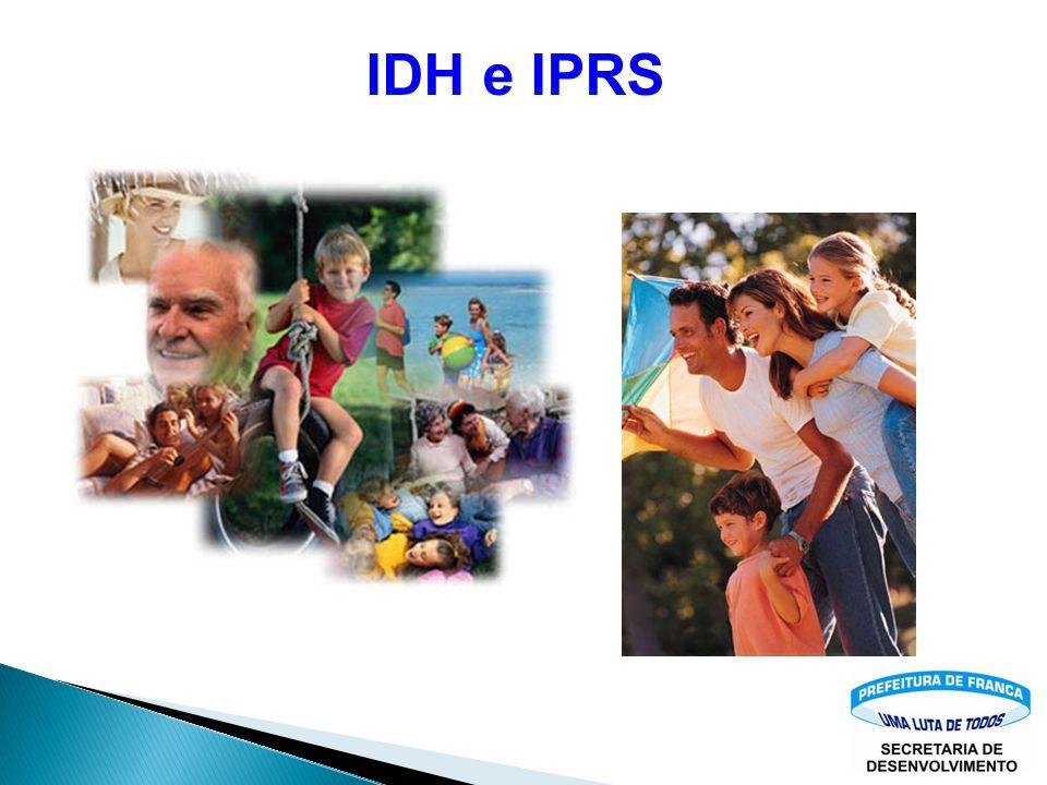 IDH e IPRS
