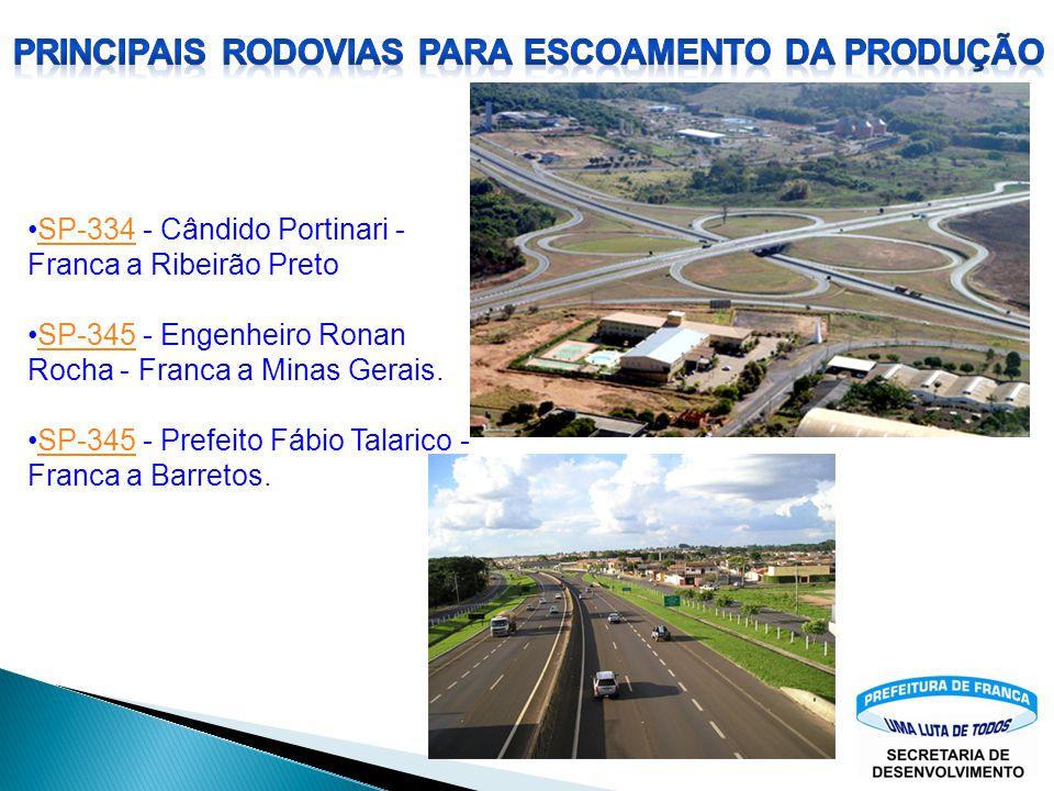 PRINCIPAIS rodovias para escoamento da produção
