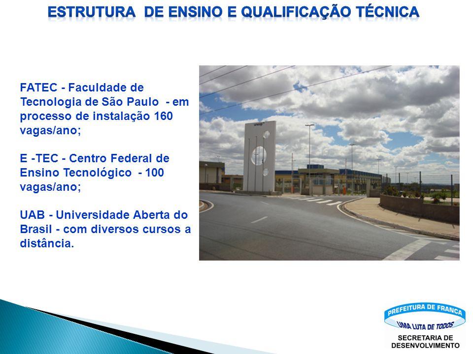 estrutura DE ENSINO E QUALIFICAÇÃO TÉCNICA
