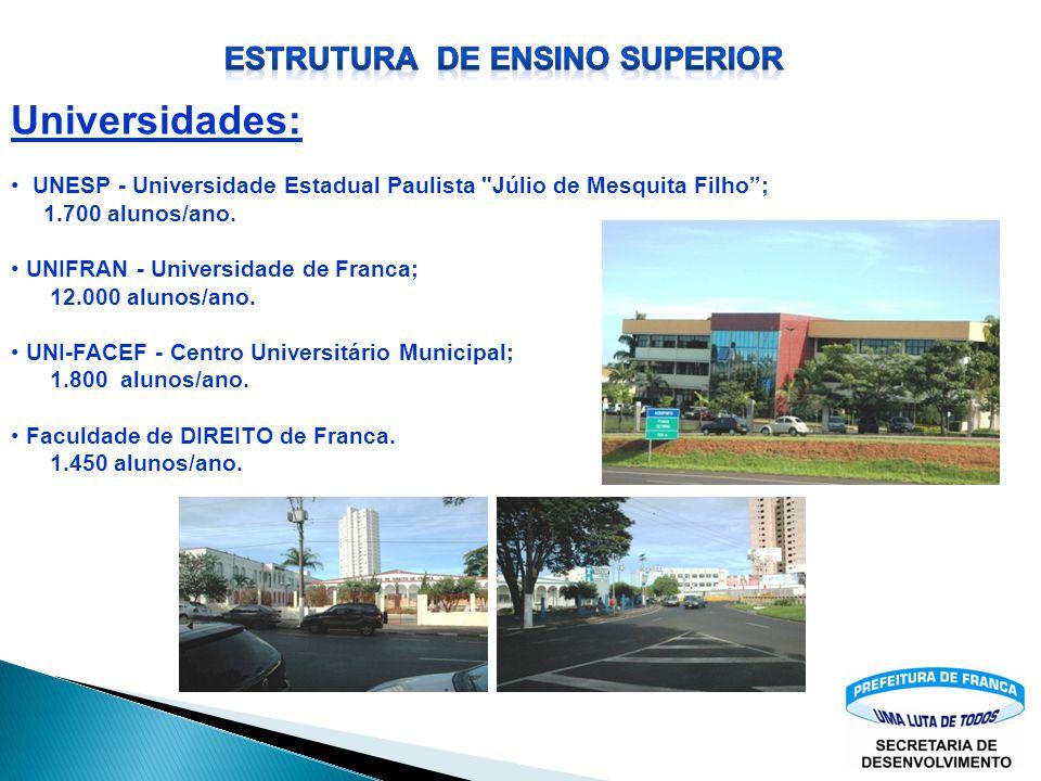 estrutura DE ENSINO SUPERIOR
