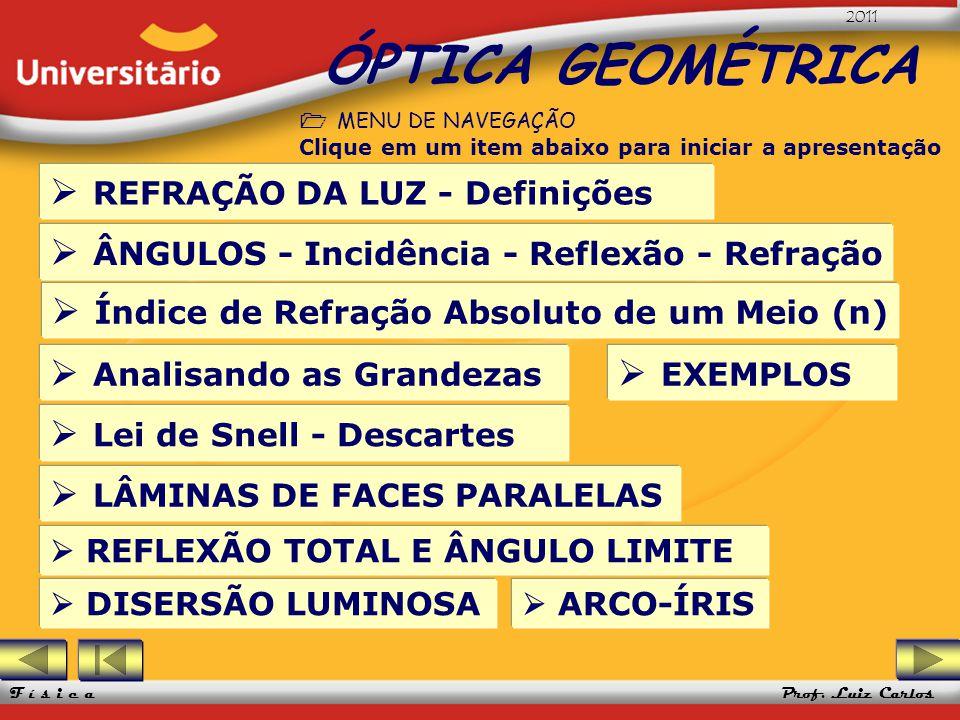 ÓPTICA GEOMÉTRICA  REFRAÇÃO DA LUZ - Definições