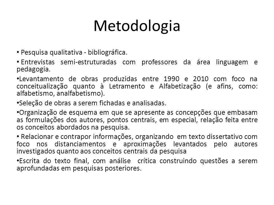 Metodologia Pesquisa qualitativa - bibliográfica.
