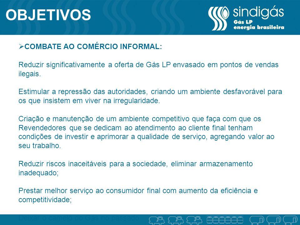 OBJETIVOS COMBATE AO COMÉRCIO INFORMAL:
