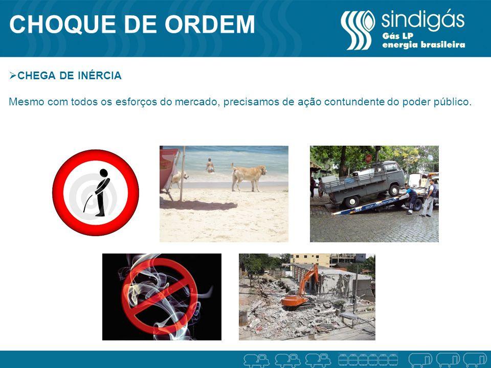 CHOQUE DE ORDEM CHEGA DE INÉRCIA