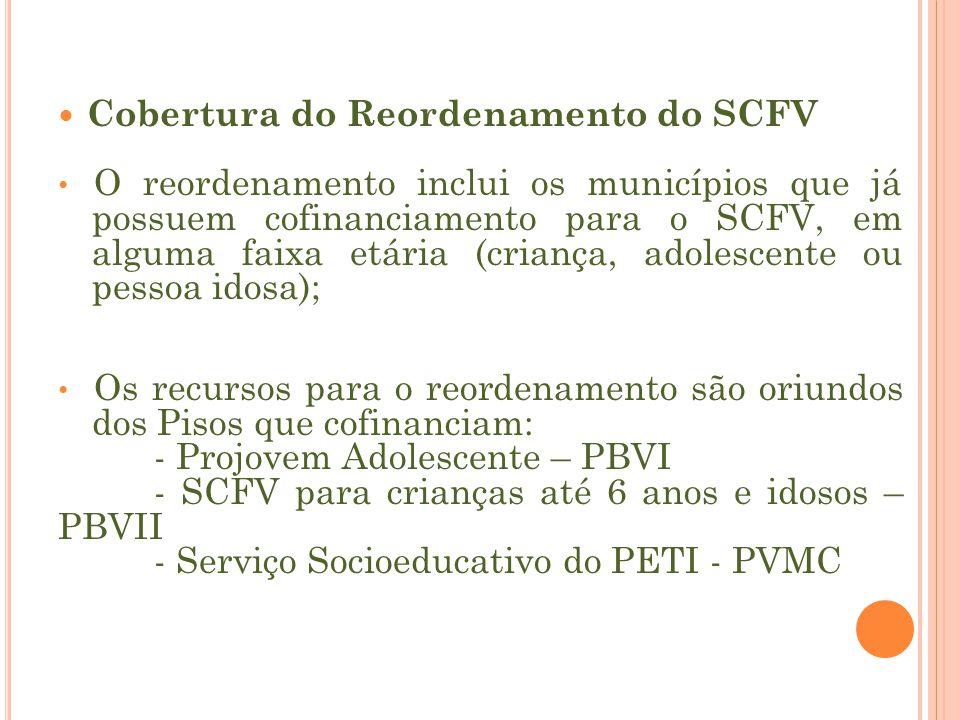 Cobertura do Reordenamento do SCFV