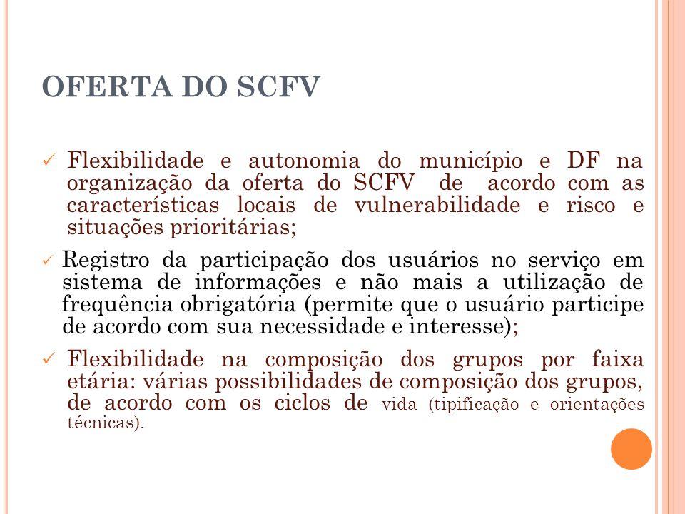 OFERTA DO SCFV