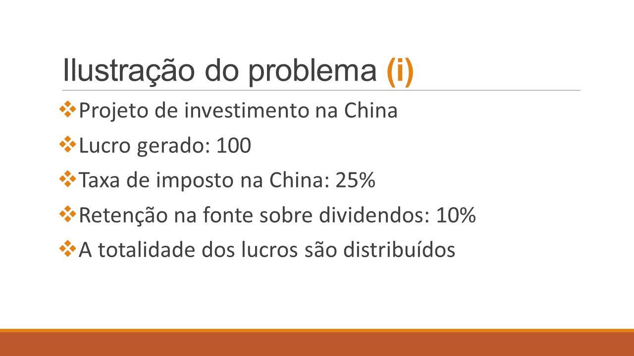 Ilustração do problema (i)
