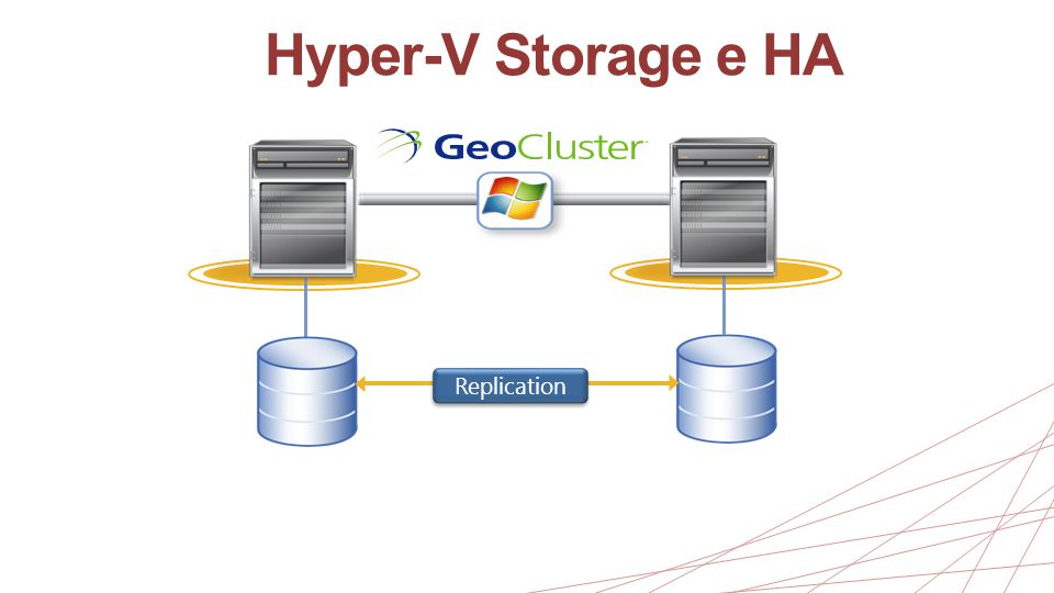 Hyper-V Storage e HA Replication