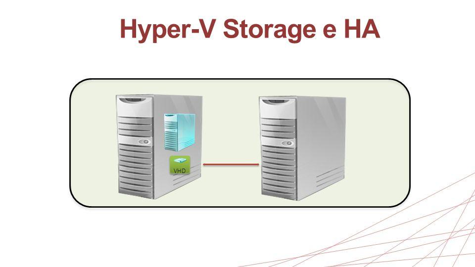 Hyper-V Storage e HA VHD