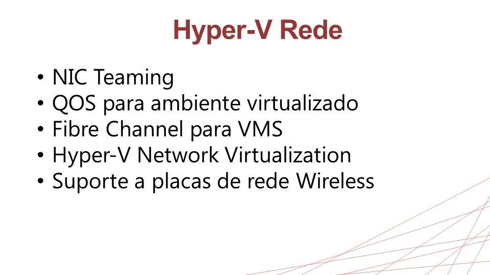 Hyper-V Rede NIC Teaming QOS para ambiente virtualizado