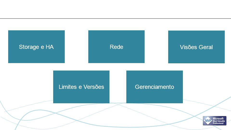 Storage e HA Rede Visões Geral Limites e Versões Gerenciamento