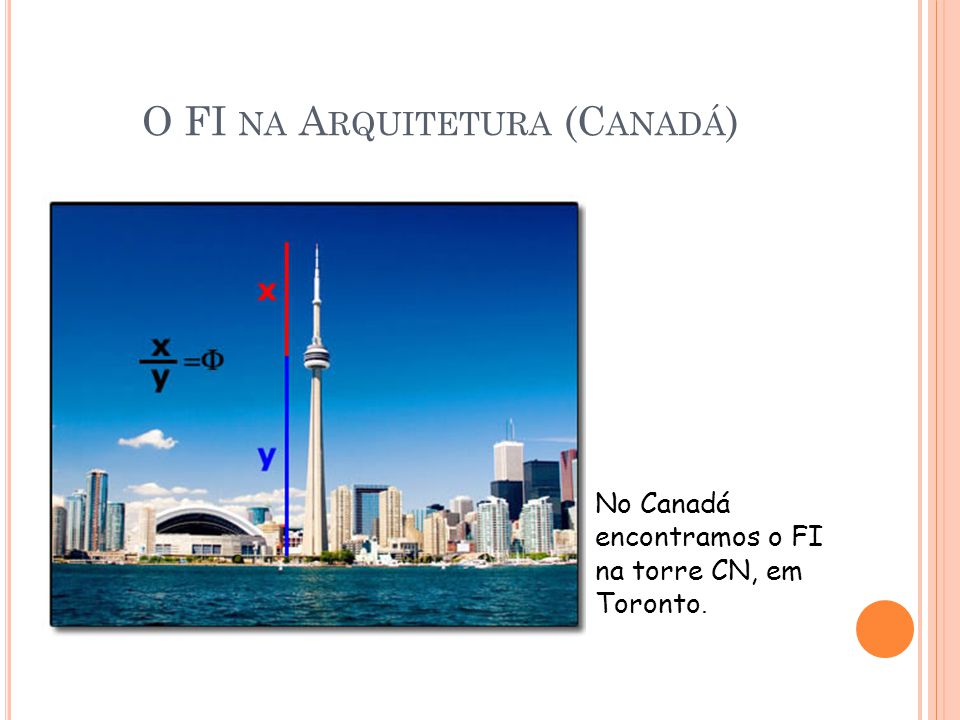 O FI na Arquitetura (Canadá)