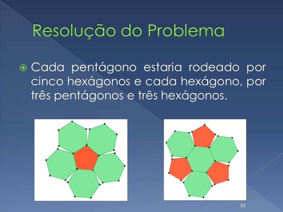 Resolução do Problema Cada pentágono estaria rodeado por cinco hexágonos e cada hexágono, por três pentágonos e três hexágonos.