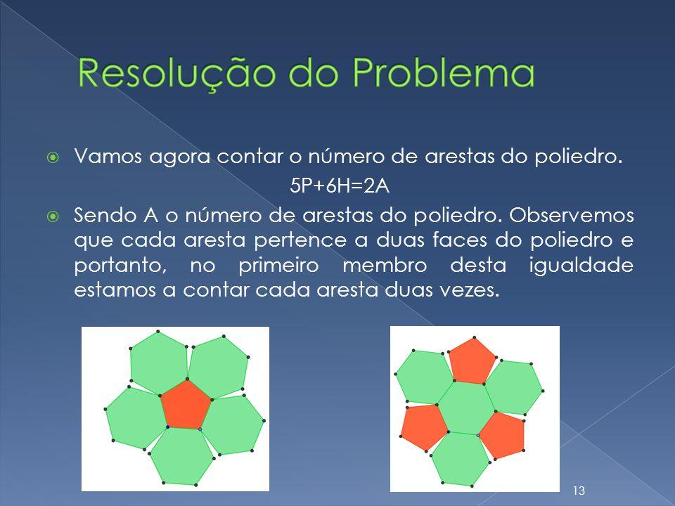 Resolução do Problema Vamos agora contar o número de arestas do poliedro. 5P+6H=2A.