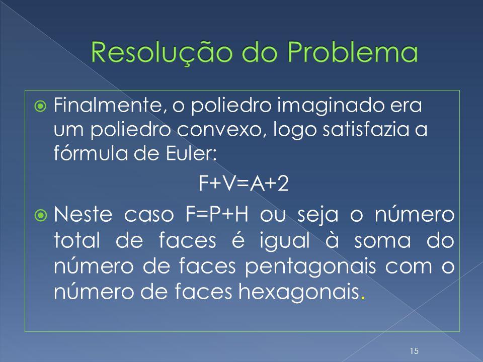 Resolução do Problema F+V=A+2