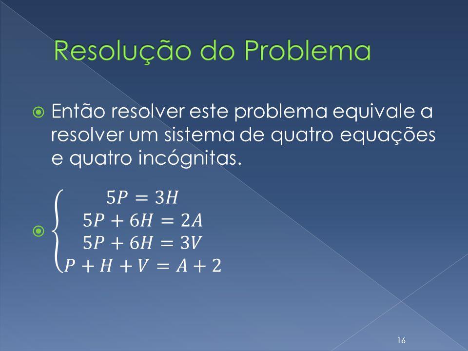 Resolução do Problema Então resolver este problema equivale a resolver um sistema de quatro equações e quatro incógnitas.